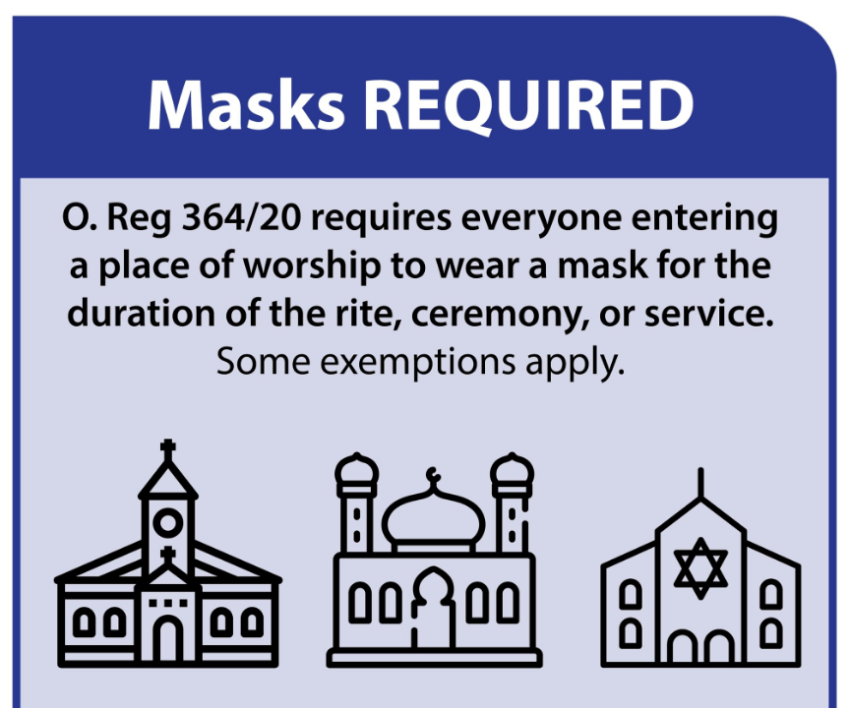 Face Masks are mandatory in places of worship.